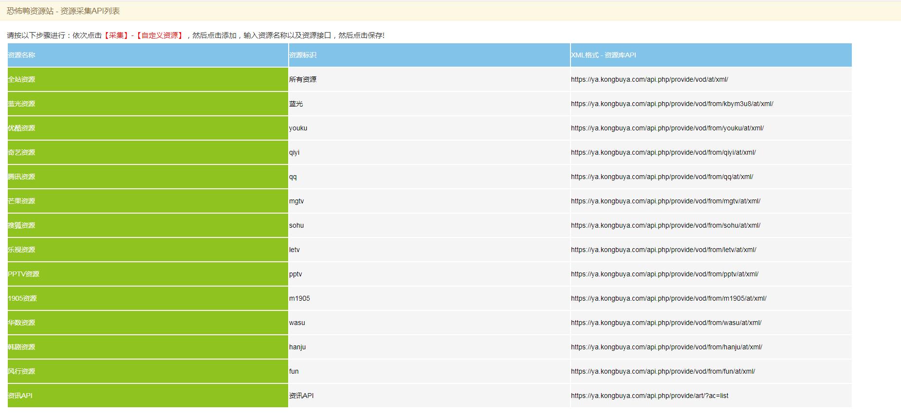 仙杰笔记 苹果CMS 10自动采集文章资讯和视频更新【仙杰TV】影视程序 精仿爱奇艺  建站笔记 142833yik8i92ae2gglmii